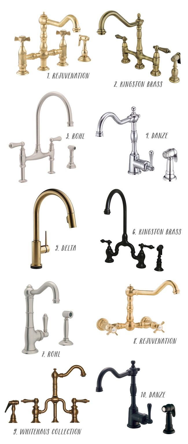 Kitchen Remodel Update: Faucet and Farmhouse Sink Sources! – The Inspired Room