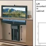 Motorized TV Lifts
