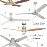 Ten Pretty & Stylish Ceiling Fans (It's Time to Kick Your Dated Ones to the Curb)!